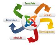 Best Joomla Website Design Toronto