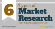 Market Attitude Research Services in Aurora - Digitalmarketingexperts